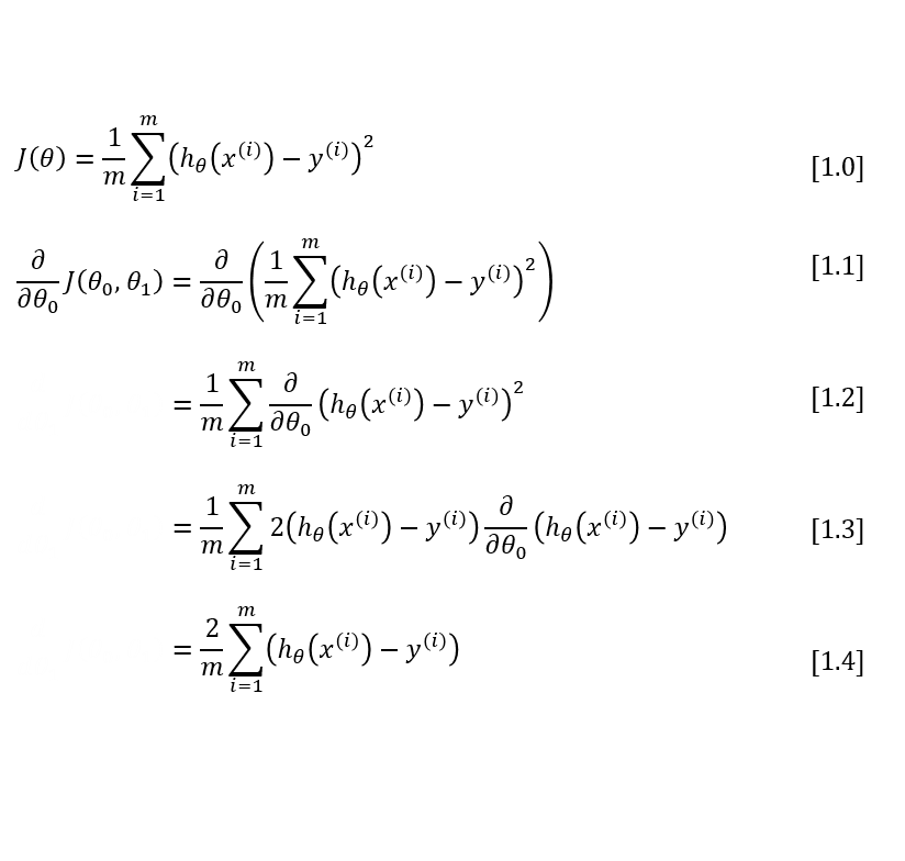 ThetaZeroDerivation